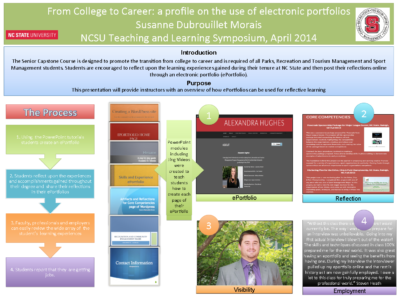 From College of Career: A profile on the use of electronic portfolios (Susanne Dubrouillet Morais)